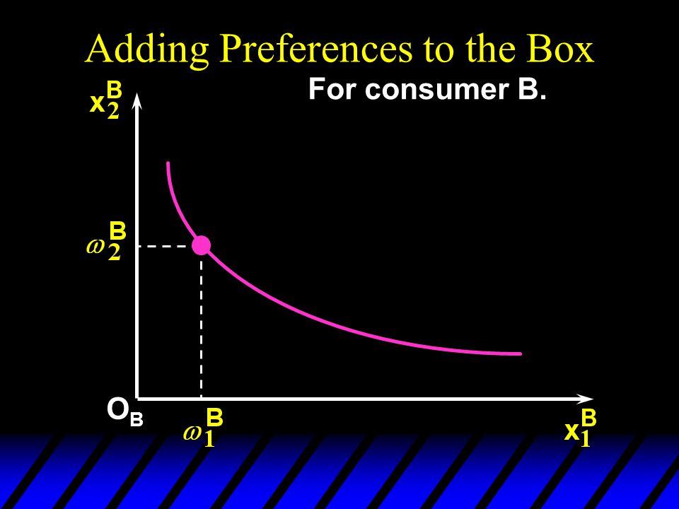Adding Preferences to the Box For consumer B. OBOB