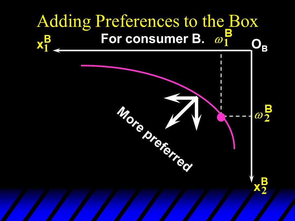 Adding Preferences to the Box More preferred For consumer B. OBOB