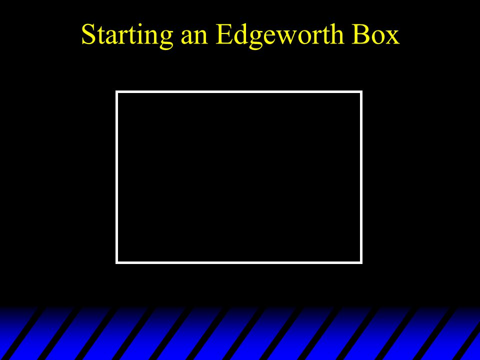 Starting an Edgeworth Box