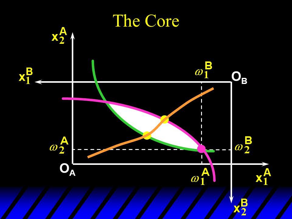 The Core OAOA OBOB