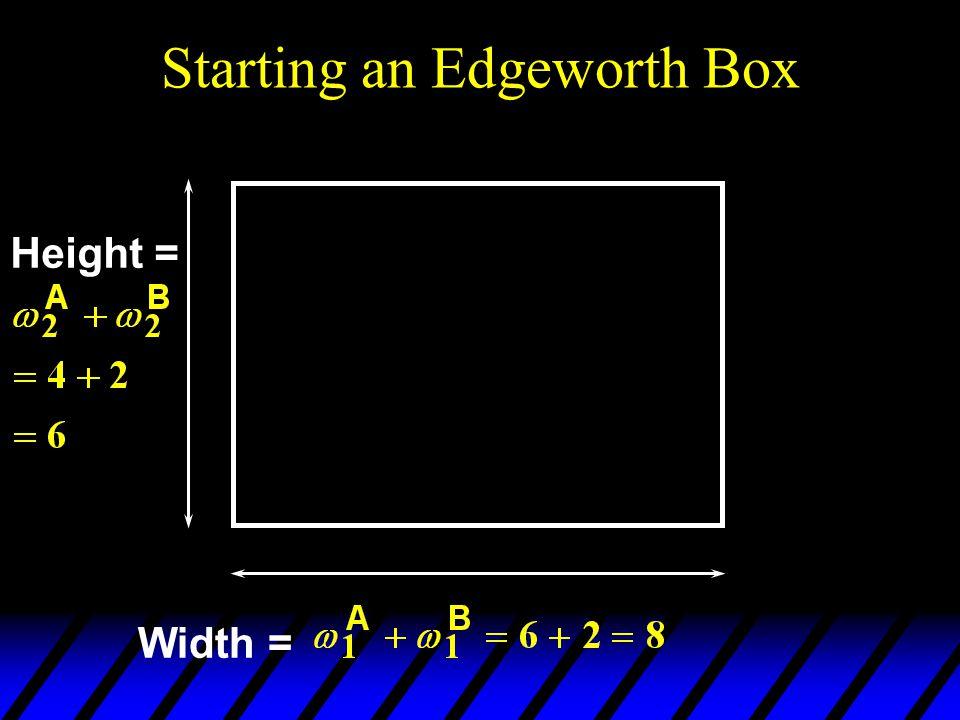 Starting an Edgeworth Box Width = Height =