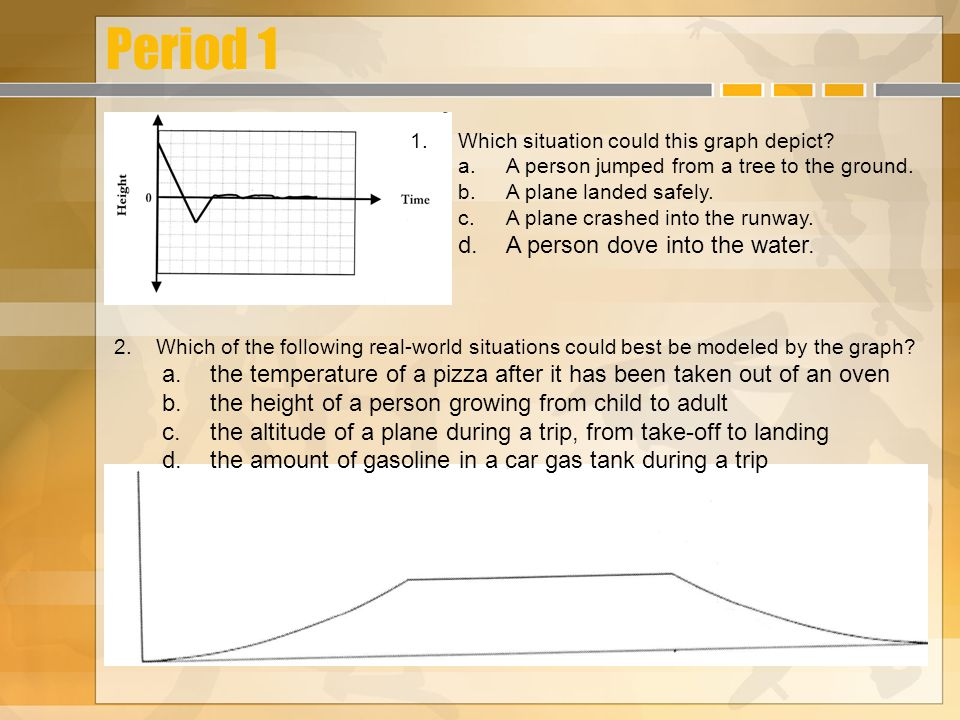 Period 1 1.Which situation could this graph depict? a.A person jumped from a tree to the ground. b.A plane landed safely. c.A plane crashed into the r