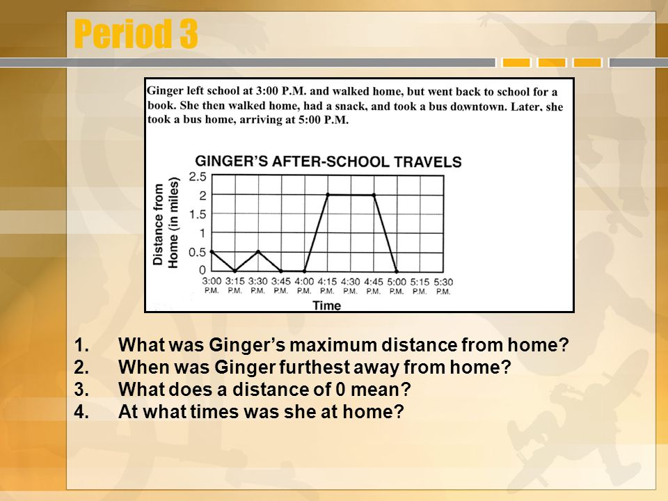 Period 3 ANSWERS 1.What was Ginger's maximum distance from home.