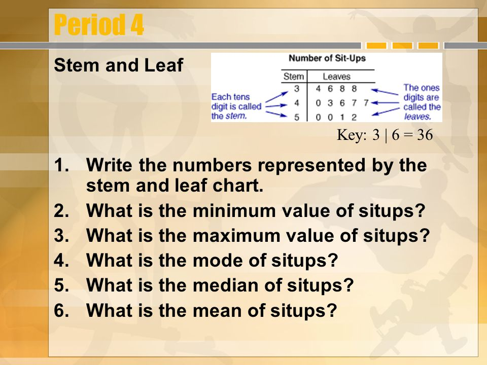Period 4 Stem and Leaf 1.Write the numbers represented by the stem and leaf chart. 2.What is the minimum value of situps? 3.What is the maximum value