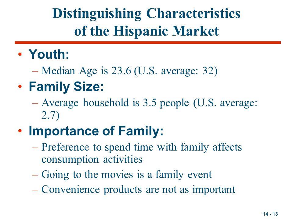 14 - 13 Distinguishing Characteristics of the Hispanic Market Youth: –Median Age is 23.6 (U.S. average: 32) Family Size: –Average household is 3.5 peo