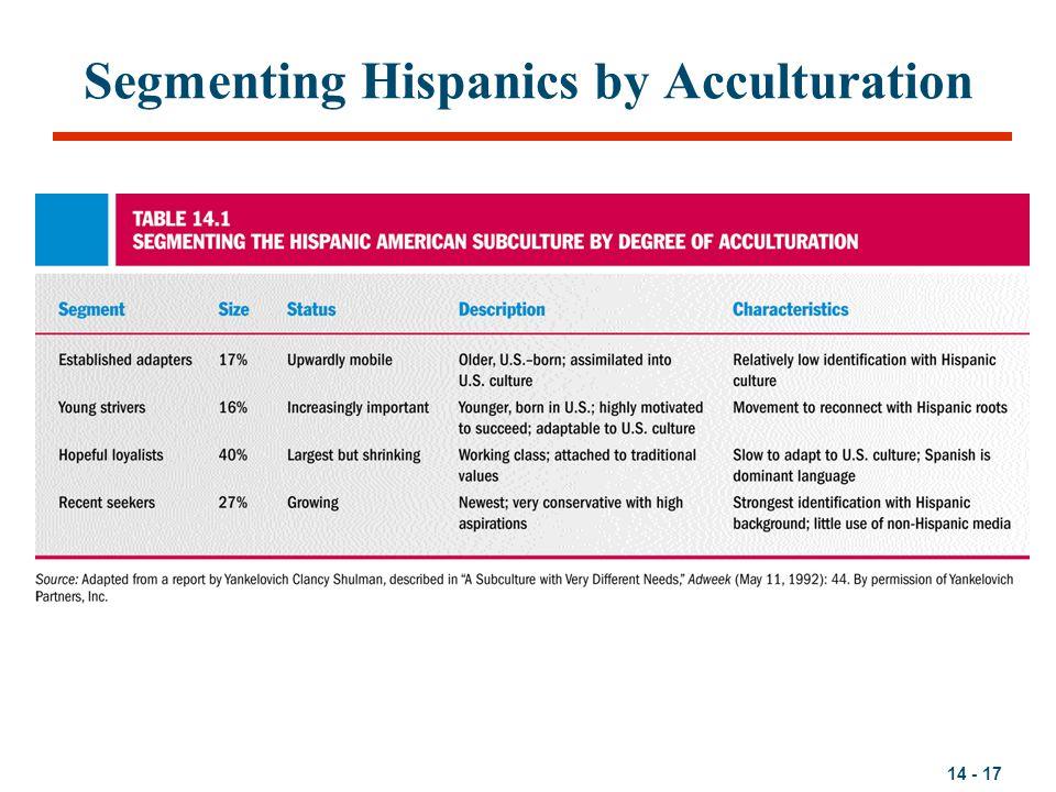 14 - 17 Segmenting Hispanics by Acculturation