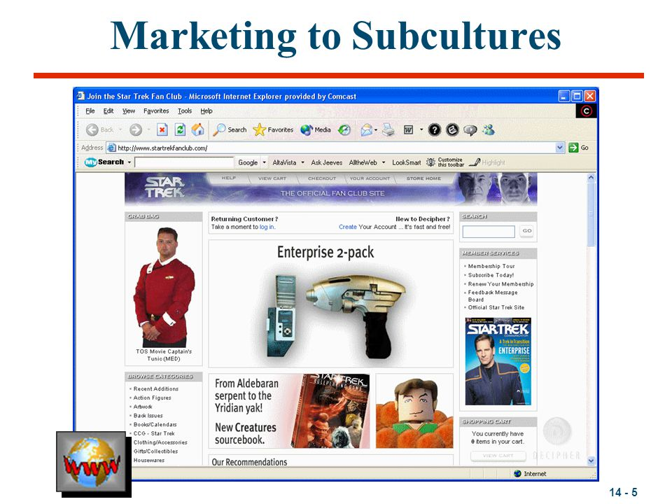 14 - 5 Marketing to Subcultures