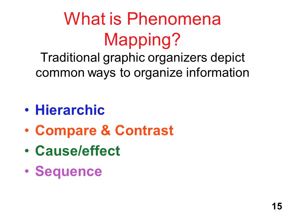 What is Phenomena Mapping? Traditional graphic organizers depict common ways to organize information Hierarchic Compare & Contrast Cause/effect Sequen