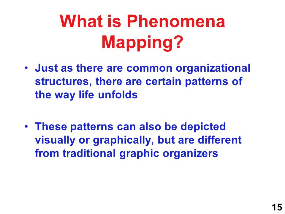 What is Phenomena Mapping? Just as there are common organizational structures, there are certain patterns of the way life unfolds These patterns can a
