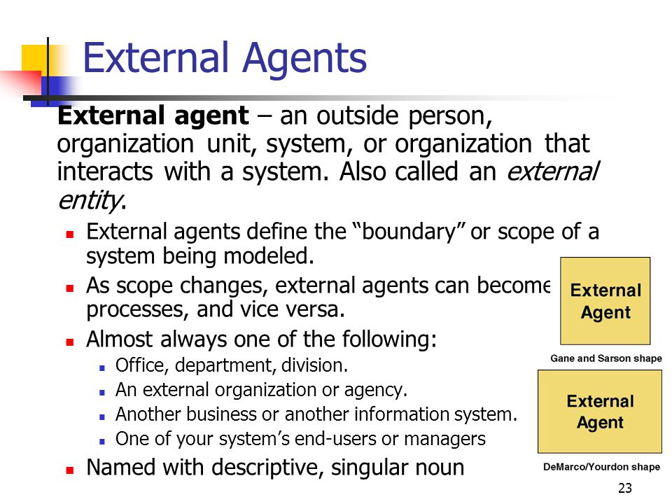 23 External Agents External agent – an outside person, organization unit, system, or organization that interacts with a system. Also called an externa