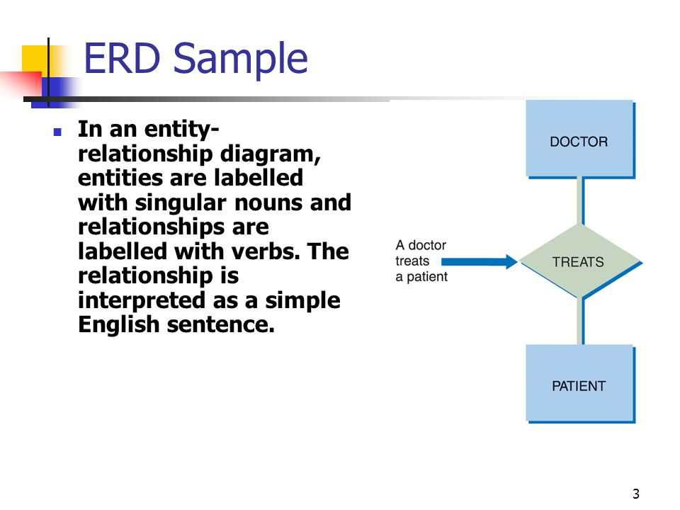 3 ERD Sample In an entity- relationship diagram, entities are labelled with singular nouns and relationships are labelled with verbs. The relationship