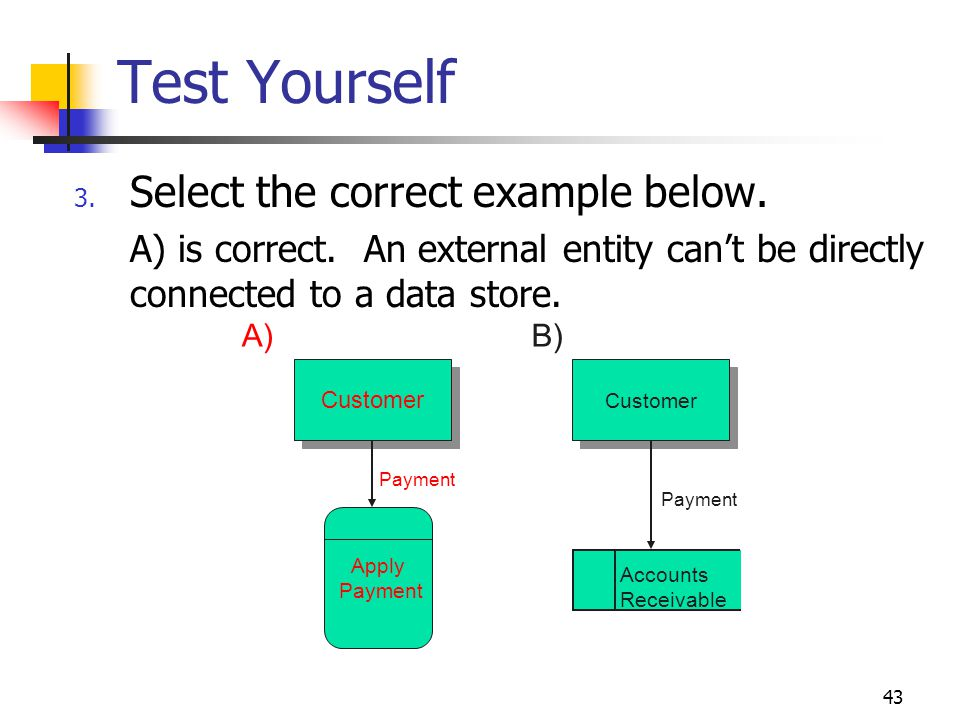 43 Test Yourself 3. Select the correct example below. A) is correct. An external entity can't be directly connected to a data store. A)B) Customer App