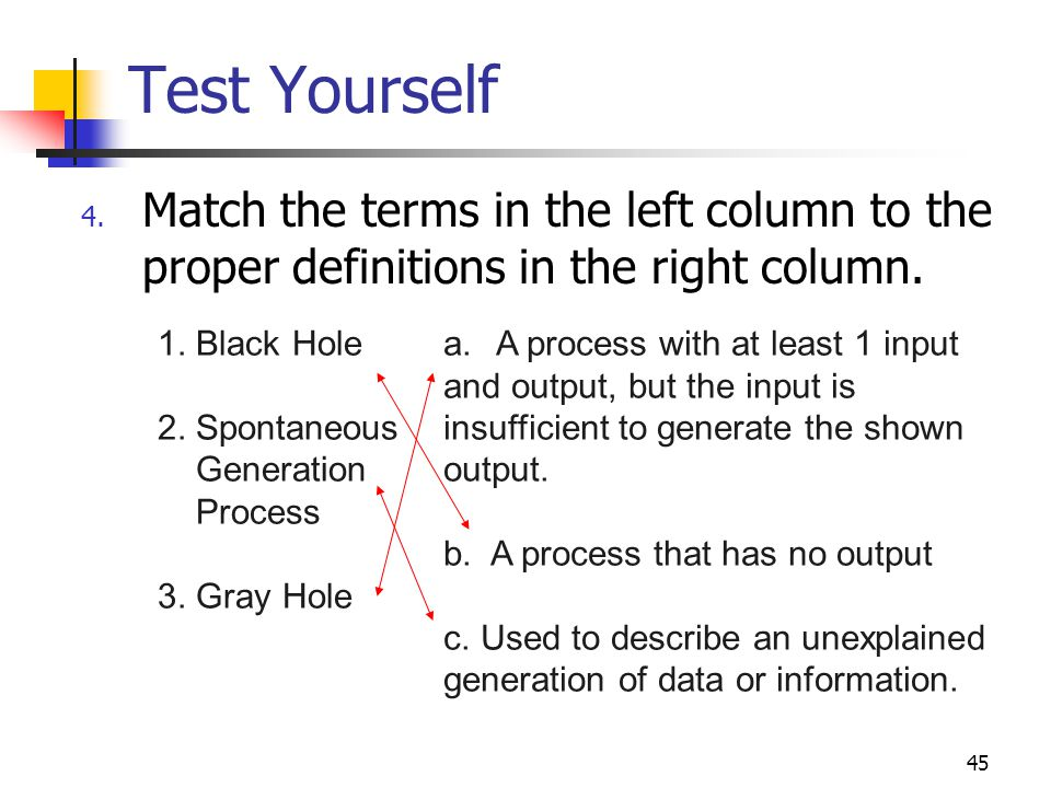 45 Test Yourself 4. Match the terms in the left column to the proper definitions in the right column. 1. Black Hole 2. Spontaneous Generation Process