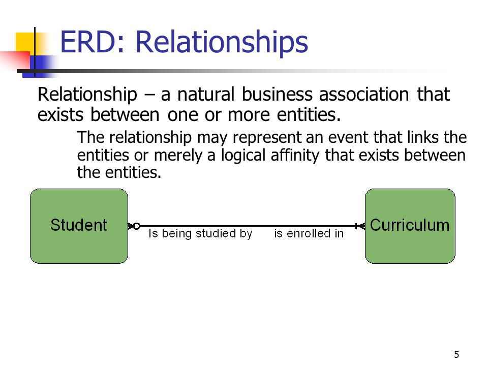 5 ERD: Relationships Relationship – a natural business association that exists between one or more entities.