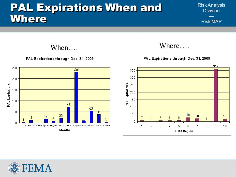 Risk Analysis Division — Risk MAP PAL Expirations When and Where When…. Where….