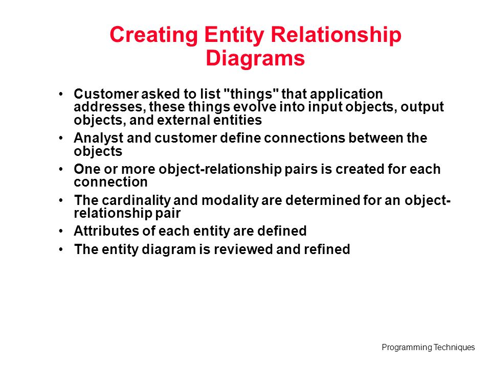 Programming Techniques Creating Entity Relationship Diagrams Customer asked to list