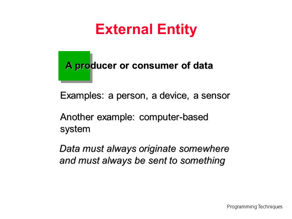 Programming Techniques External Entity A producer or consumer of data Examples: a person, a device, a sensor Another example: computer-based system Da