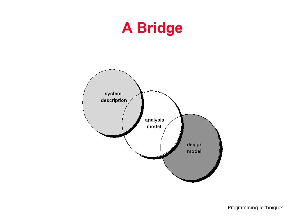 Programming Techniques A Bridge