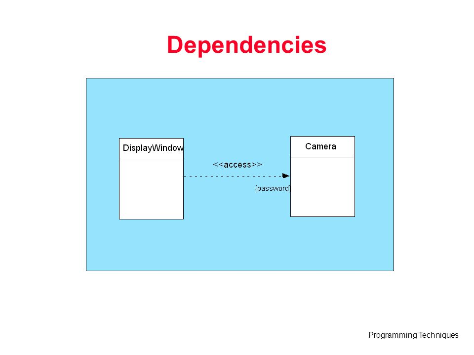 Programming Techniques Dependencies