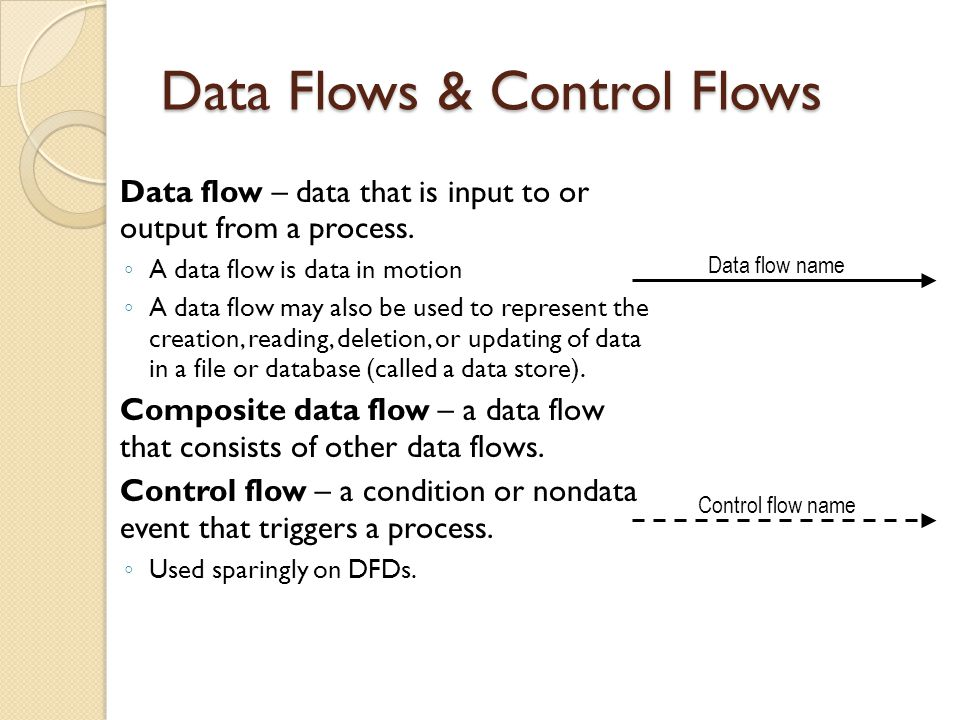 Data Flows & Control Flows Data flow – data that is input to or output from a process. ◦ A data flow is data in motion ◦ A data flow may also be used