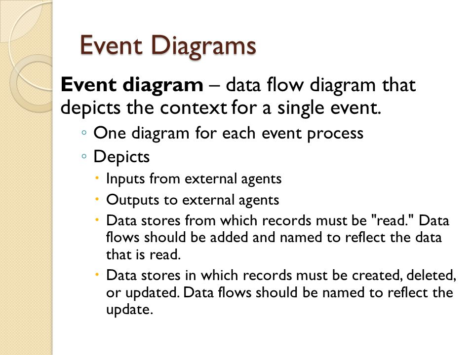Event Diagrams Event diagram – data flow diagram that depicts the context for a single event. ◦ One diagram for each event process ◦ Depicts  Inputs