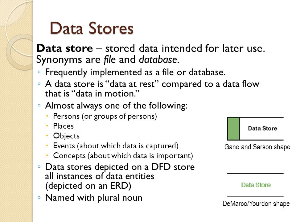 Rules for Data Flows A data flow should never go unnamed.