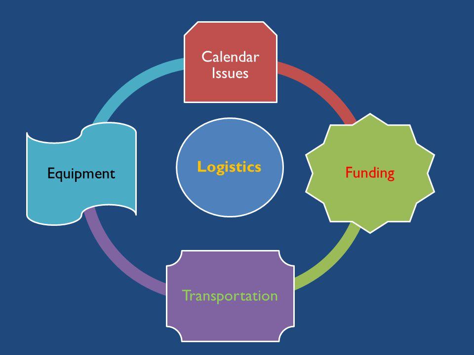Logistics Calendar Issues Funding Transportation Equipment