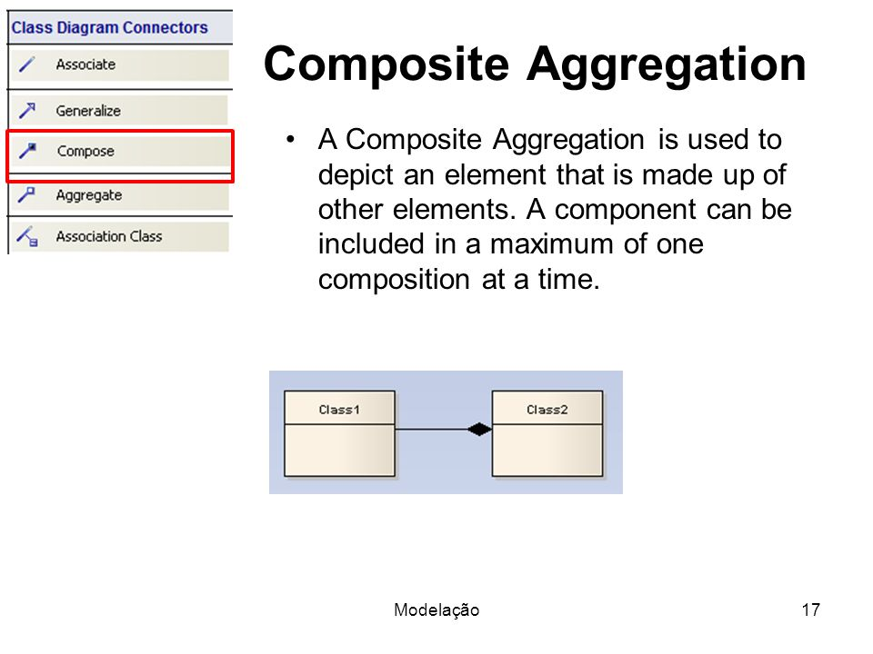 Composite Aggregation A Composite Aggregation is used to depict an element that is made up of other elements.