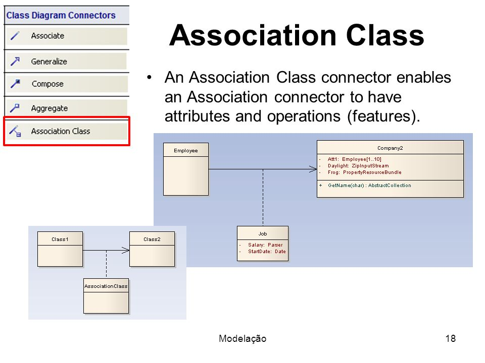 Association Class An Association Class connector enables an Association connector to have attributes and operations (features).