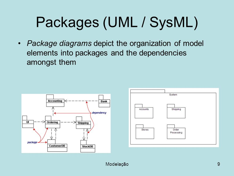 Packages (UML / SysML) Package diagrams depict the organization of model elements into packages and the dependencies amongst them Modelação9