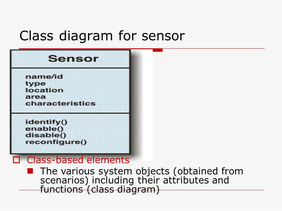 Class diagram for sensor  Class-based elements The various system objects (obtained from scenarios) including their attributes and functions (class diagram)
