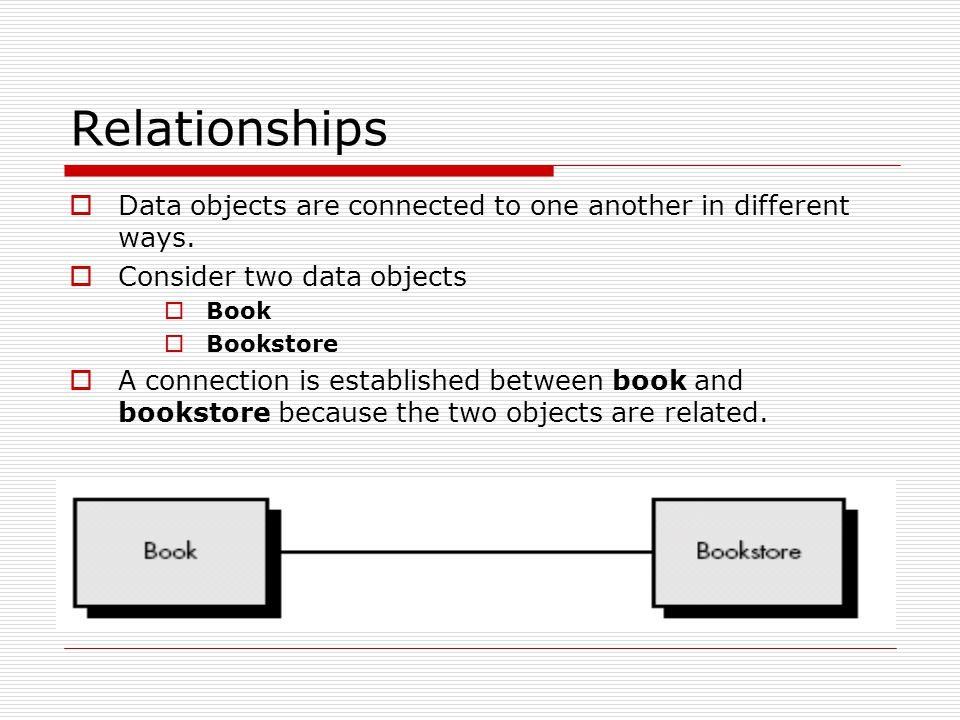 Relationships  Data objects are connected to one another in different ways.