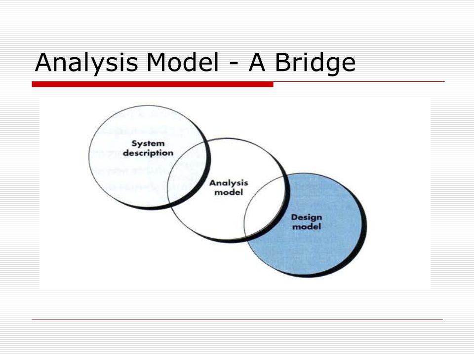 Analysis Model - A Bridge