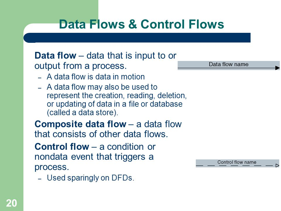 20 Data flow – data that is input to or output from a process. – A data flow is data in motion – A data flow may also be used to represent the creatio