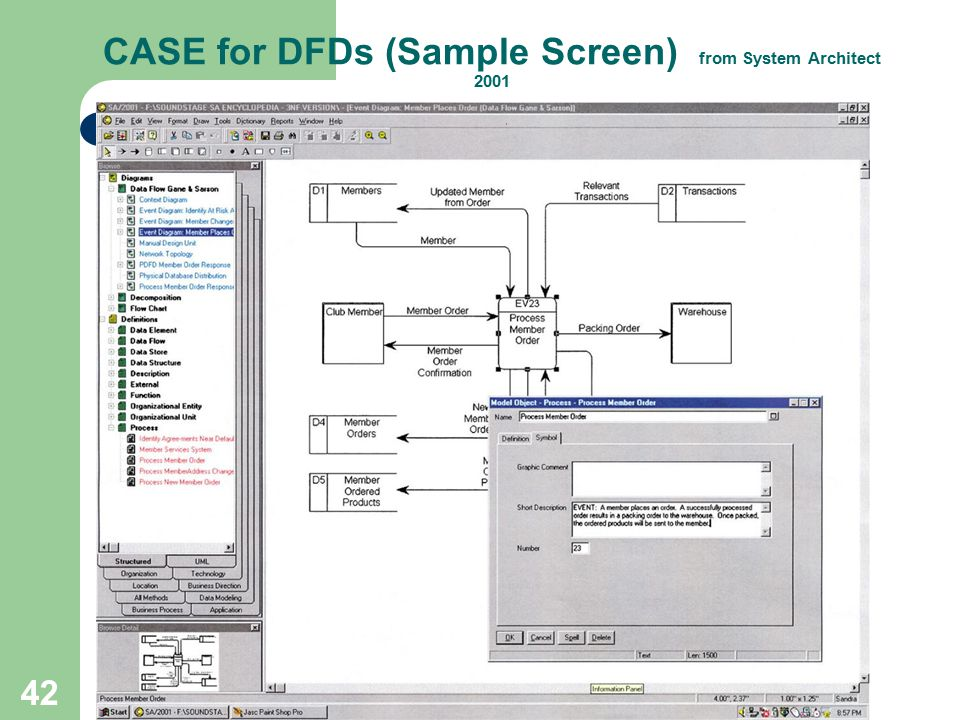 42 CASE for DFDs (Sample Screen) from System Architect 2001