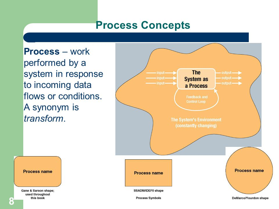 8 Process Concepts Process – work performed by a system in response to incoming data flows or conditions. A synonym is transform.