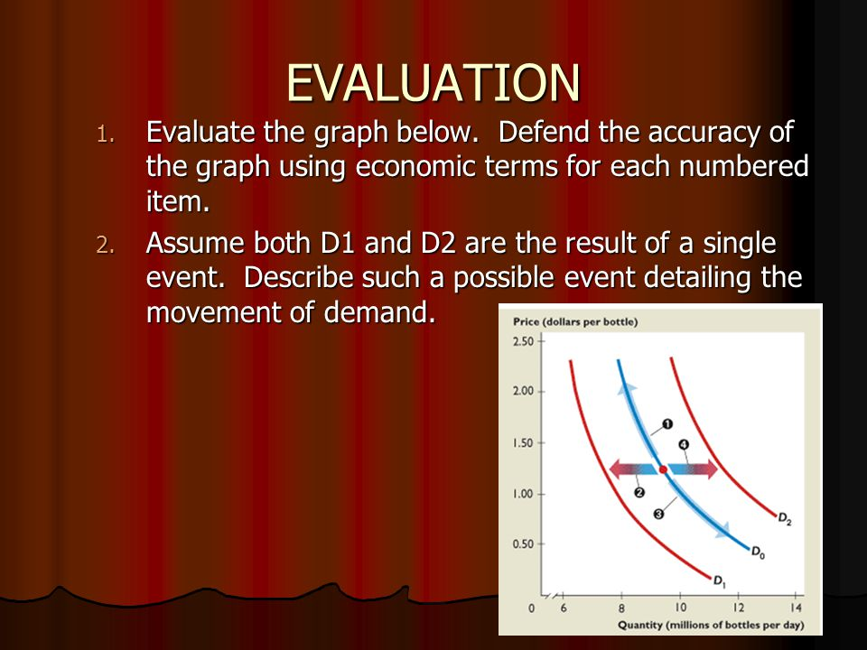 EVALUATION 1.Evaluate the graph below.