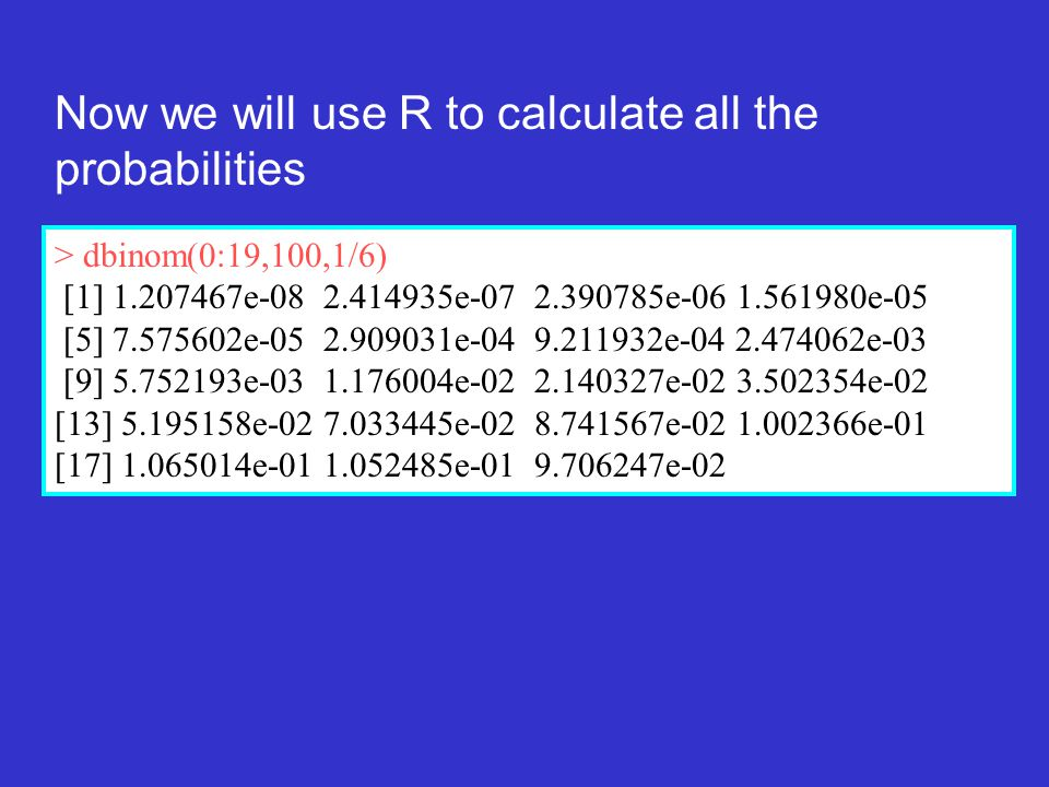 Now we will use R to calculate all the probabilities > dbinom(0:19,100,1/6) [1] 1.207467e-08 2.414935e-07 2.390785e-06 1.561980e-05 [5] 7.575602e-05 2.909031e-04 9.211932e-04 2.474062e-03 [9] 5.752193e-03 1.176004e-02 2.140327e-02 3.502354e-02 [13] 5.195158e-02 7.033445e-02 8.741567e-02 1.002366e-01 [17] 1.065014e-01 1.052485e-01 9.706247e-02