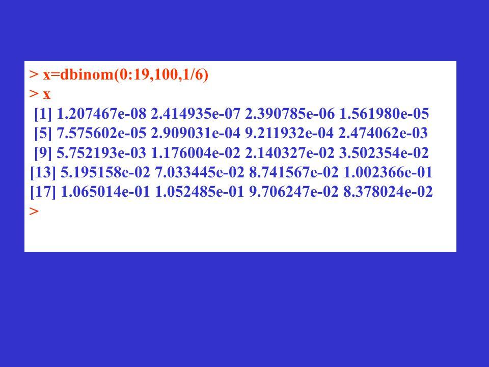> x [1] 1.207467e-08 2.414935e-07 2.390785e-06 1.561980e-05 [5] 7.575602e-05 2.909031e-04 9.211932e-04 2.474062e-03 [9] 5.752193e-03 1.176004e-02 2.140327e-02 3.502354e-02 [13] 5.195158e-02 7.033445e-02 8.741567e-02 1.002366e-01 [17] 1.065014e-01 1.052485e-01 9.706247e-02 8.378024e-02 >