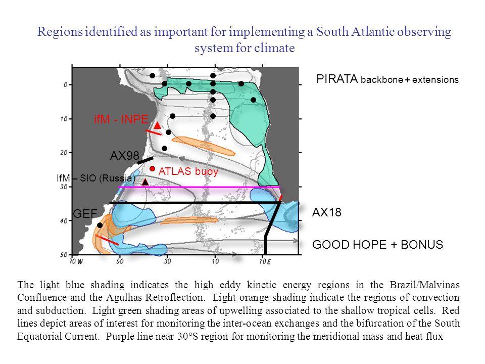 Lat °SHeat Flux (PW) MethodSource 320.16-0.68 DirectBennett (1978) 300.39 Sea-air fluxesBunker (1980) 320.66-0.88 InverseFu (1981) 300.69 Sea-air fluxesHastenrath (1982) 320.4 DirectBryan (1982) 300.38 Sea-air fluxesHsiung (1985) 320.24 InverseRintoul (1991) 300.19 modelMatano & Philander (1993) 300.56 FRAMSaunders &Thompson (1993) 370.45 to 0.94 DirectSaunders and King, 1995 370.67 FRAMSaunders and King, 1995 300.3 InverseMacdonald & Wunsch (1996) 300.29 modelMarchesiello et al.
