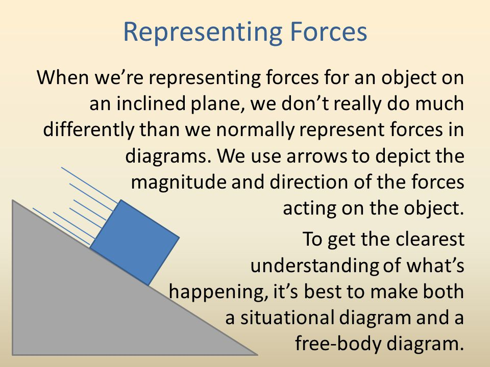 Representing Forces When we're representing forces for an object on an inclined plane, we don't really do much differently than we normally represent forces in diagrams.