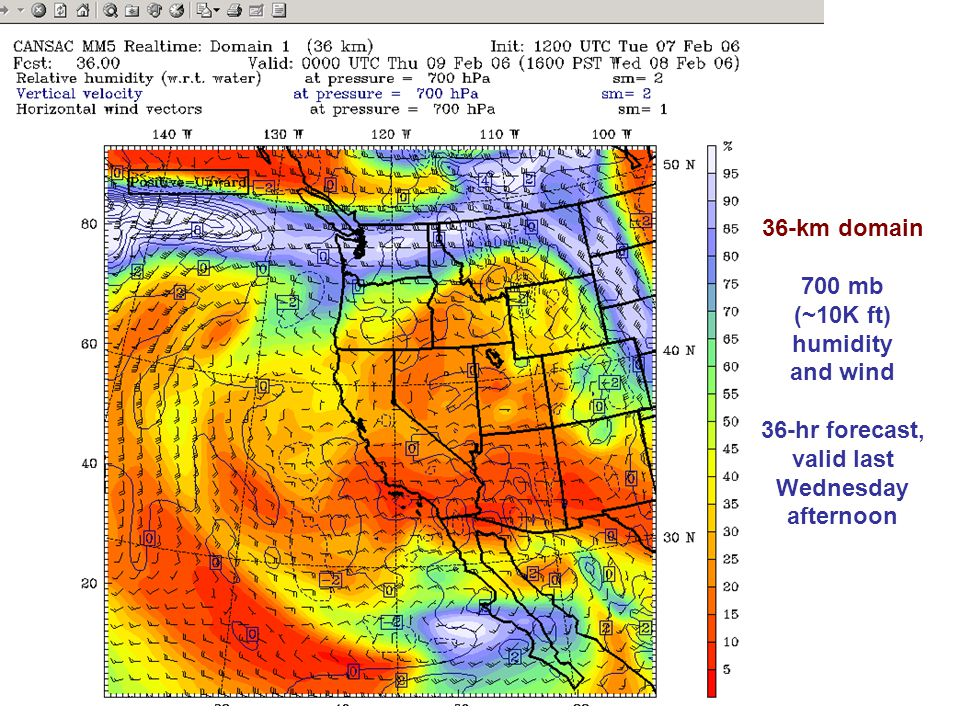 In the verification example above, the MM5 model's 48-hour forecast of 500mb temperatures, pressure (height) lines, and winds are on the right.
