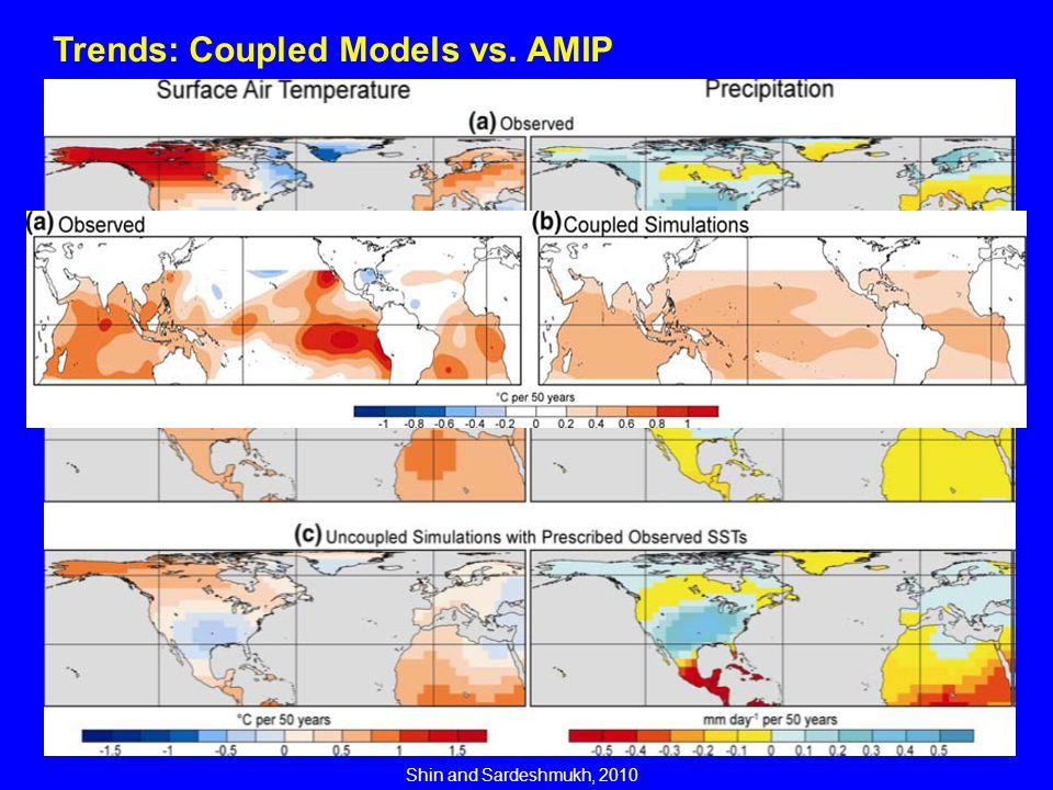 Trends: Coupled Models vs. AMIP Shin and Sardeshmukh, 2010