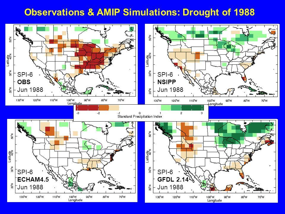 SPI-6 OBS Jun 1988 SPI-6 NSIPP Jun 1988 SPI-6 ECHAM4.5 Jun 1988 Observations & AMIP Simulations: Drought of 1988 SPI-6 GFDL 2.14 Jun 1988