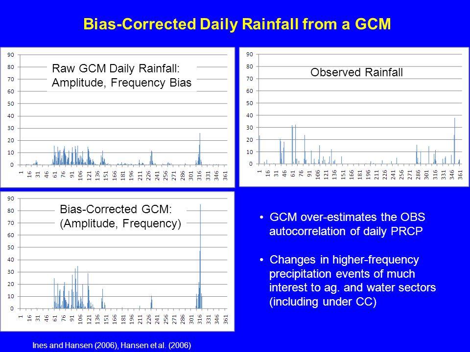 Observed Rainfall Bias-Corrected GCM: (Amplitude, Frequency) Raw GCM Daily Rainfall: Amplitude, Frequency Bias Ines and Hansen (2006), Hansen et al. (