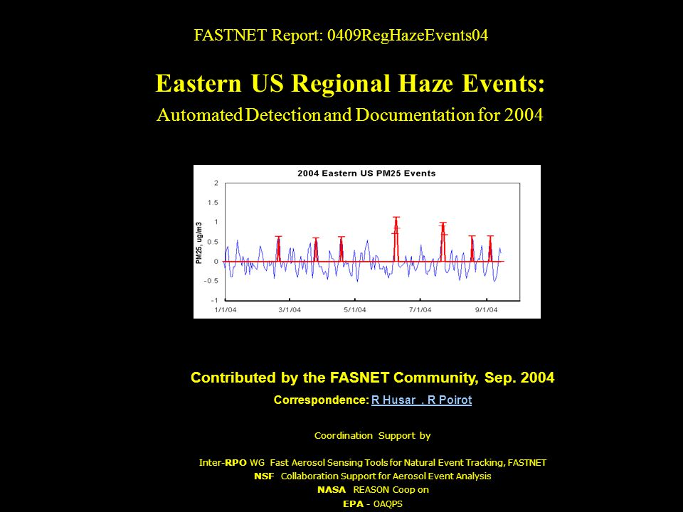 FASTNET Report: 0409RegHazeEvents04 Eastern US Regional Haze Events: Automated Detection and Documentation for 2004 Contributed by the FASNET Community, Sep.