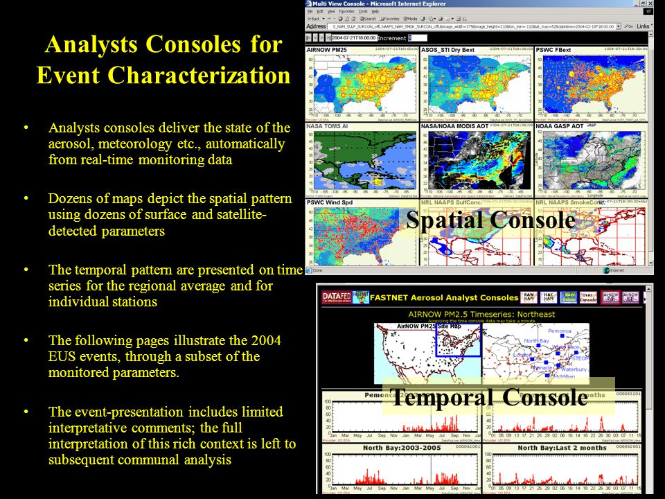 Analysts Consoles for Event Characterization Analysts consoles deliver the state of the aerosol, meteorology etc., automatically from real-time monitoring data Dozens of maps depict the spatial pattern using dozens of surface and satellite- detected parameters The temporal pattern are presented on time series for the regional average and for individual stations The following pages illustrate the 2004 EUS events, through a subset of the monitored parameters.