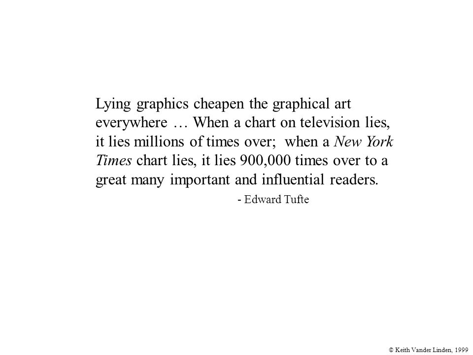 © Keith Vander Linden, 1999 Lying graphics cheapen the graphical art everywhere … When a chart on television lies, it lies millions of times over; when a New York Times chart lies, it lies 900,000 times over to a great many important and influential readers.