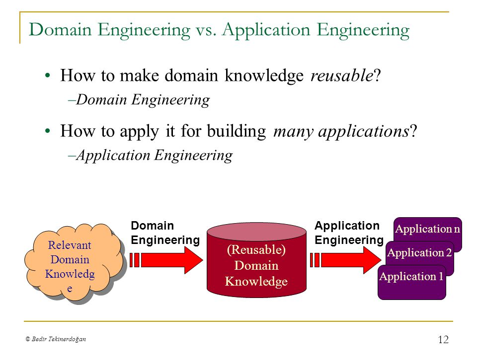 © Bedir Tekinerdoğan 12 Domain Engineering vs.