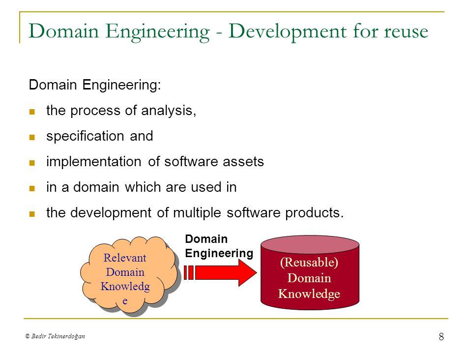 © Bedir Tekinerdoğan 9 Example - Domain Model for Insurance Systems